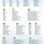 Revell-03275-Koenigstiger-Platinumedition-Bauanleitung-3-150x150 Königstiger Platinum Edition in 1:35 von Revell #03275