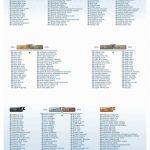 Revell-03275-Koenigstiger-Platinumedition-Bauanleitung-5-150x150 Königstiger Platinum Edition in 1:35 von Revell #03275