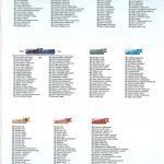 """Scan_0005-150x150 VW Golf GTI """"Builder's Choice"""" in 1:24 von Revell"""