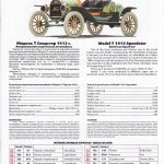 ICM-24026-FORD-MODELL-T-1913-Speedster-with-Drivers-16-150x150 Ford Model T Speedster with American Sports Car Drivers in 1:24 von ICM #24026