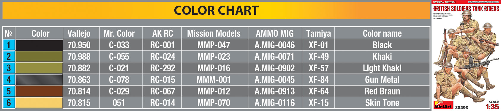 MiniArt-35299-British-Soldiers-Tankriders-_Color-chart British soldiers tankriders in 1:35 von MiniArt # 35299