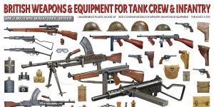 British weapons & equipment for tank crew & infantry von MiniArt #35361