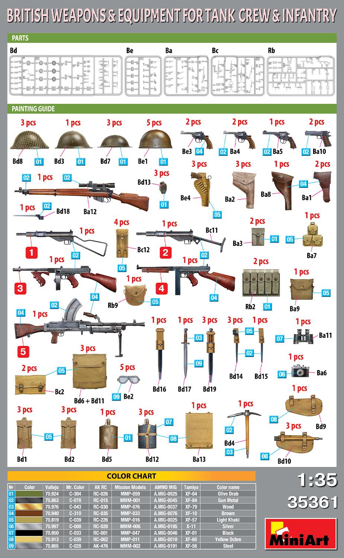 MIniArt-35361-British-weapons-equipment-for-Tank-Crew-infantry2 British weapons & equipment for tank crew & infantry von MiniArt #35361
