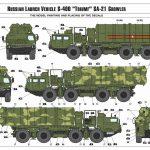 Zvezda-5068-S-400-Triumf-32-150x150 S 400 Triumf in 1:72 von Zvezda # 5068