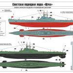 Zvezda-9041-Shchuka-Class-U-Boot-21-150x150 Soviet Shchuka Class Submarine in 1:144 von Zvezda #9041