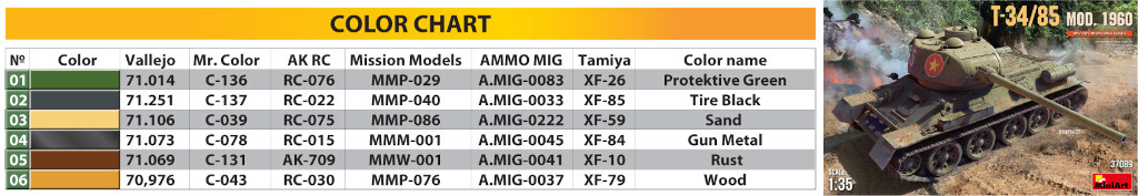 37089_color-chart Ankündigung: T-34/85 MOD. 1960 1:35 Miniart (#37089)