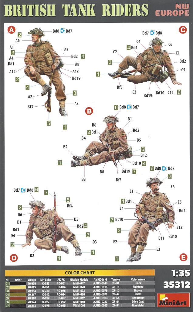 Anleitung-1 British Tank Riders NW Europe 1:35 Miniart #35312