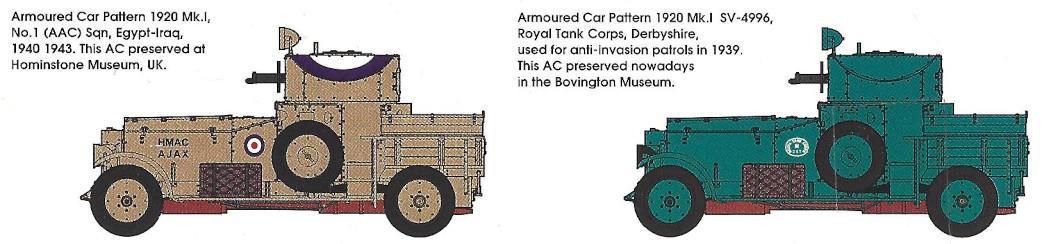 Varianten WW II British Armoured Car (Pattern 1920 Mk I)