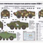 Zvezda-3638-BRDM-2-19-150x150 Aufklärungspanzer BRDM-2 in 1:35 von ZVEZDA # 3638