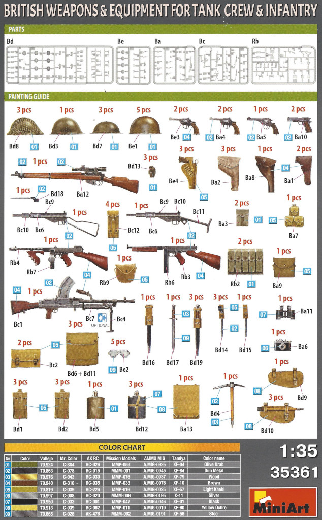 Anleitung British Weapons & Equipment for Tank Crew & Infantry 1:35 Miniart (#35361)