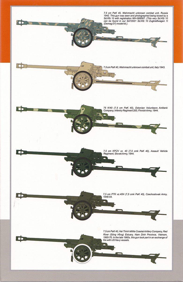 Special-Hobby-SA-72025-PAK-40 7,5cm PAK 40 in 1:72 von Special Armour # SA 72025