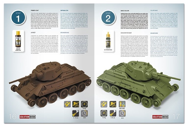 Ammo-by-Mig-How-to-paint-4BO-Russian-green-vehicles-9 Solution book: How to paint 4BO Russian green vehicles Ammo by Mig