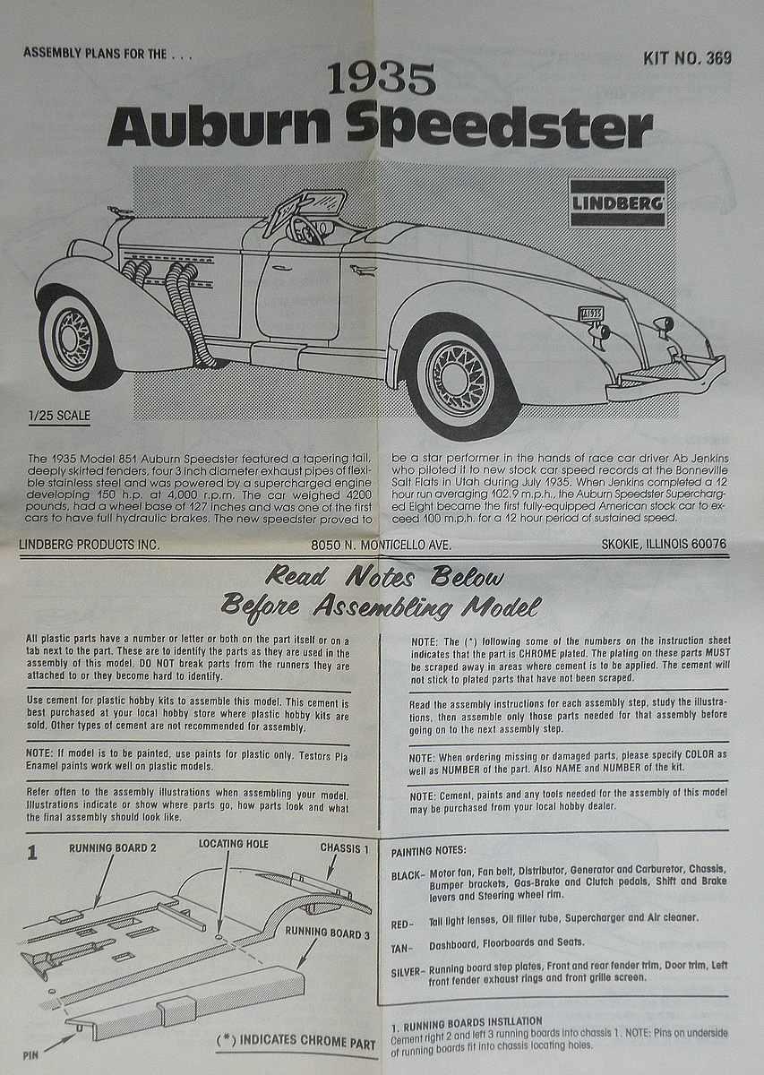 Lindberg-369-1935er-Auburn-Speedster-25 Kit-Archäologie: 1935er Auburn Speedster (1:25) von Lindberg #369