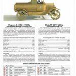 ICM-35664-Model-T-1917-Utility-Bauanleitung1-150x150 WW I ANZAC Desert Patrol in 1:35 von ICM #DS 3510