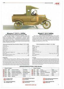 ICM-35664-Model-T-1917-Utility-Bauanleitung1-218x300 ICM 35664 Model T 1917 Utility Bauanleitung1